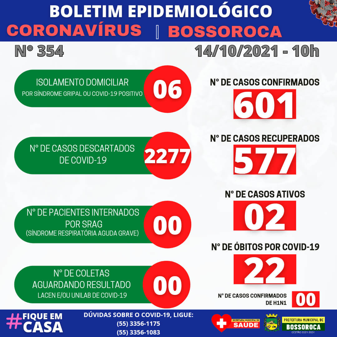 BOLETIM EPIDEMIOLÓGICO DE 14 DE OUTUBRO DE 2021