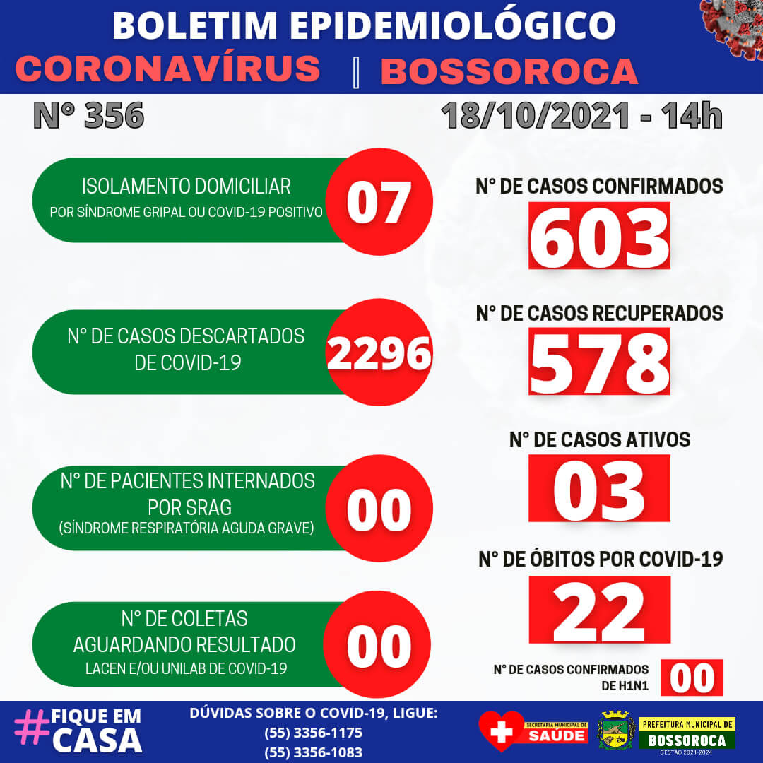 BOLETIM EPIDEMIOLÓGICO DE 18 DE OUTUBRO DE 2021